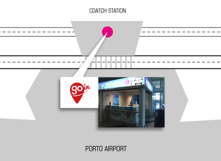 how to get to porto airport